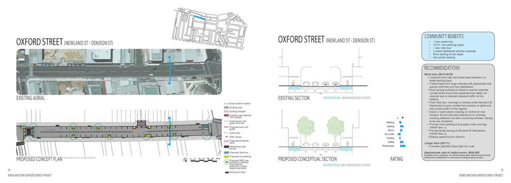 Bondi Complete Streets